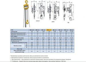 Łańcuchowe INNY MR SBE1/4 WCIĄGNIK ŁAŃCUCHOWY SBE 1.0T HP-4.0M 1.0t